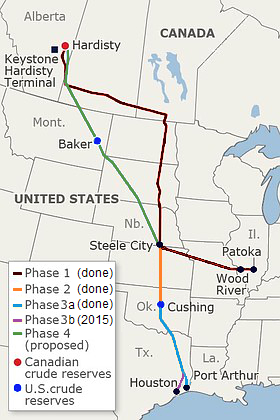 Keystone-pipeline-route
