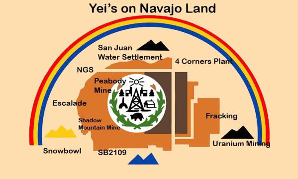 NavajoLandMinesDesign